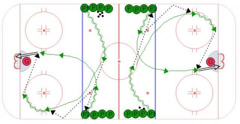 Soft Chip Warm Up Hockey Drill