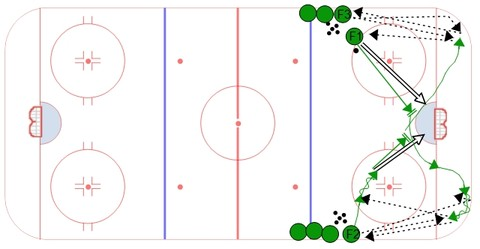 Spartann Warm Up Ice Hockey Shooting Drill