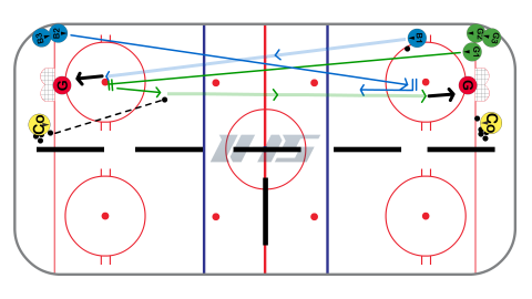 Split Ice Full Length Backcheck Game