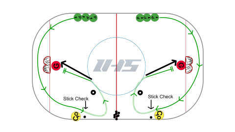 Stick Check Take Away Drill (Studio Rink)