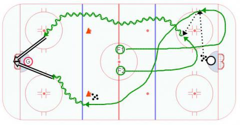Swing Low Warm Up Hockey Drill
