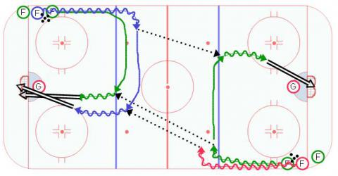 Swiss Warm Up Passing Drill