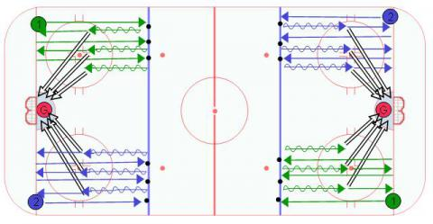 Three Puck Conditioning