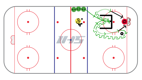 Three Sided Box Retrieval Station Hockey Drill