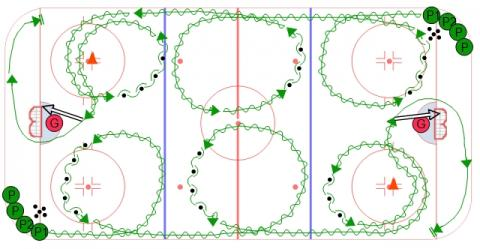 Three Zone Transition Pivots with Pucks