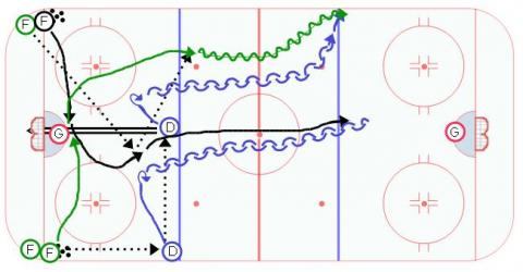 Tip Drill into 2 on 2