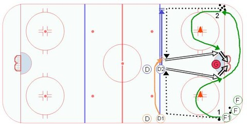 Tip-In Timing Hockey Drill