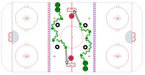 Tire Moves - Ice Hockey Drill