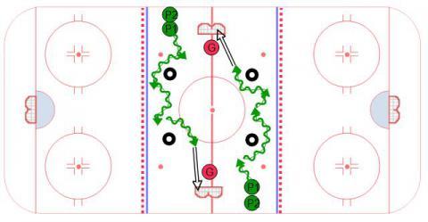 Tire Moves - Ice Hockey Drill