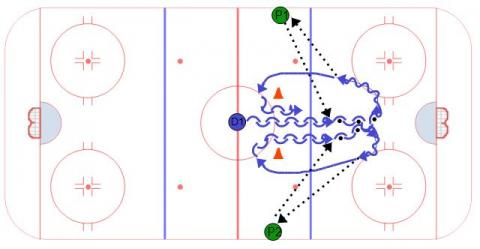 Transition Control & Outlet Passing
