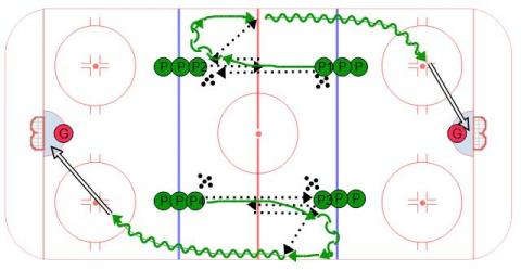 Transition Passing Sequence #2