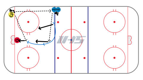Triple Shot Shooting Drill for Defense Diagram
