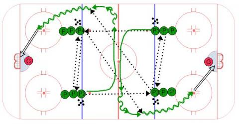 The U Transition Hockey Drill