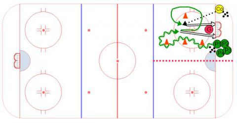 Weave Shots - Ice Hockey Drill