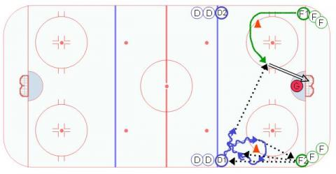 Wildcat One-Timer Drill - Variation #1