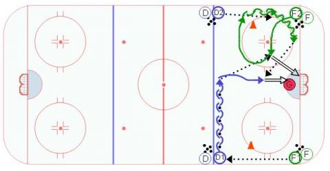 Wildcat One-Timer Drill - Variation #2