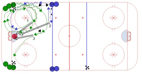Wild Half Ice Shooting Drill