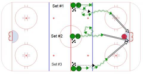 Winnipeg Shooting Warm Up Hockey Drill