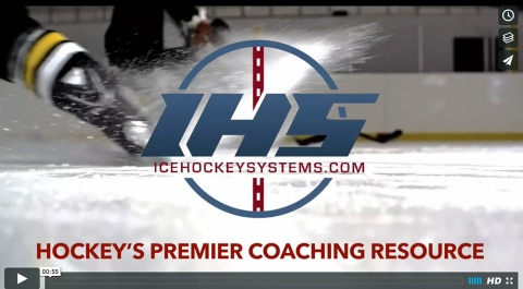 Free Hockey Coaching Resources