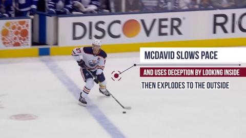 Inside Outside Hockey Skill